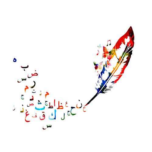 Appreciating Arabic: Three Letter Roots