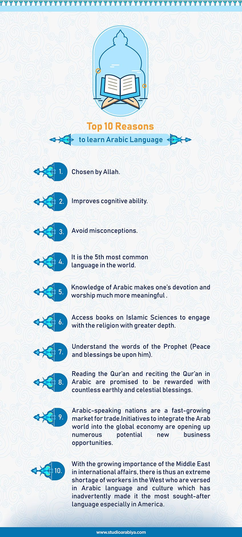 10-benefits-learn-arabic [Infographic] Top 10 Reasons to Learn Arabic Language - Blog